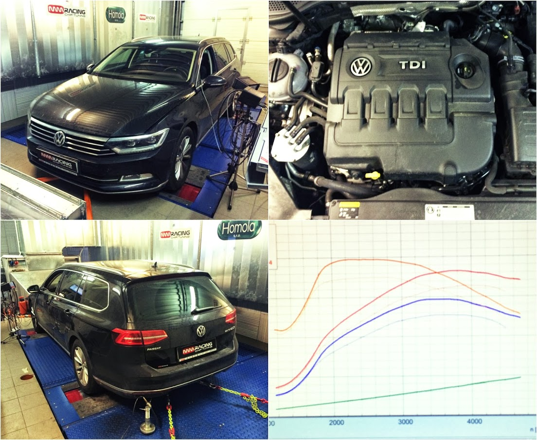 VW Passat B8 2015 2.0TDI 110kW MMRACING