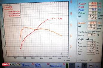 graf po chiptuningu BMW 116i 16T 2013
